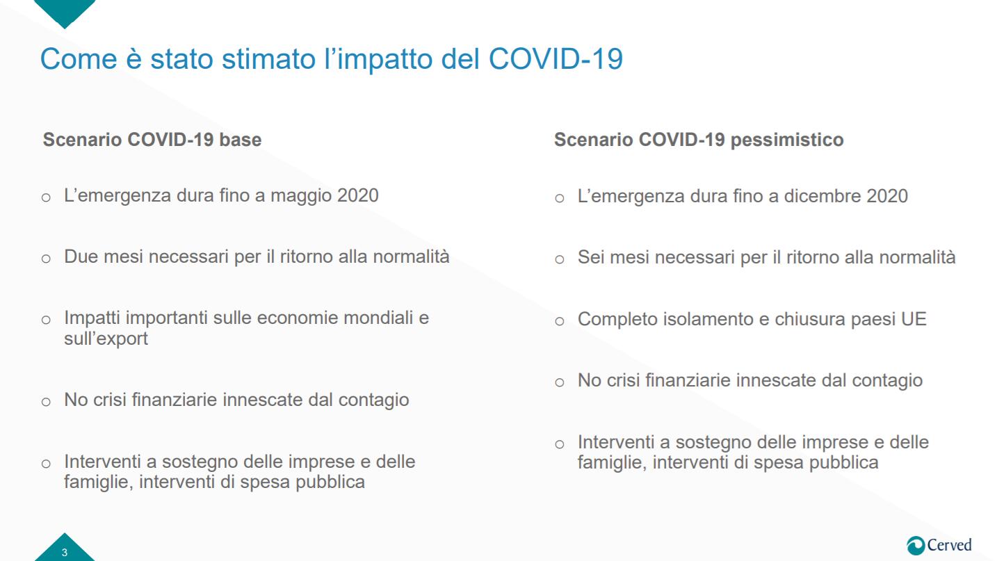 Impatto COVID-19